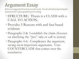 writing the argument essay essentials of argument and persuasion 4 argument