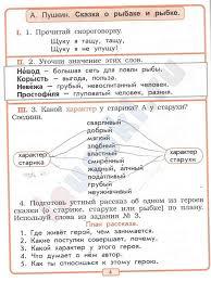 ГДЗ Рабочая тетрадь по литературному чтению класс Бунеев 2стр