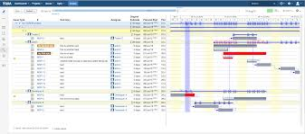 Resource Planning Gantt Chart Resource Planning Gantt Chart Confluence Gantt Chart