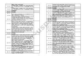 Отчет о прохождении учебной практики в министерстве юстиции Заказать дипломную работу в Минске это просто