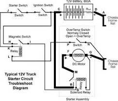 12v starter motor wiring diagram images starter 12v starter motor wiring diagram 12v wiring diagrams