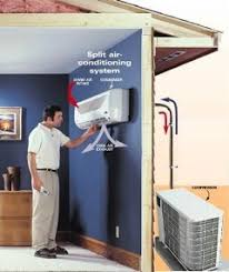 split air conditioning system. ductlessminisplit split air conditioning system m