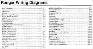 ford ranger wiring diagram manual original this manual covers all 2004 ford ranger models including the short bed long bed super cab this book measures 8 5 x 11 and is 0 56 thick