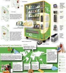 How Vending Machine Works Inspiration Visualoop On Twitter How Does A Vending Machine Work Ryszard