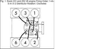 2005 chevy colorado 2 8 engine wiring diagram for car engine gm 2 4 liter cylinder engine horsepower together map sensor location on 1998 chevy 1500
