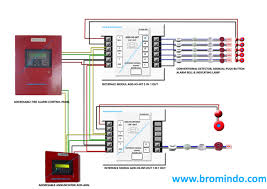 wiring diagram for a fire alarm system on wiring images free Sprinkler Flow Switch Wiring Diagram wiring diagram for a fire alarm system on wiring diagram for a fire alarm system 12 fire detectors wiring diagram fire alarm control wire fire sprinkler flow switch wiring diagram