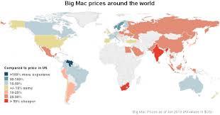 Using Sas Graphs To Recreate The Big Mac Index
