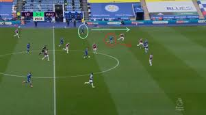 Want squad tips, info on new fpl players, chip strategies, who to follow, xis and more? James Justin At Leicester City 2020 2021 Scout Report