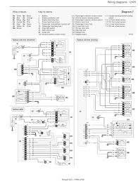renault symbol wiring diagram wiring diagram wiring diagram for renault clio 2006 wiring diagram sys clio haynes publishing wiring diagram for renault