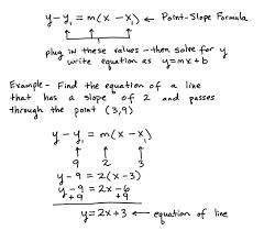 write equation of line point slope formula formua