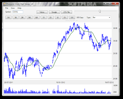 Download Portable Champion Stock Chart Viewer 1 01