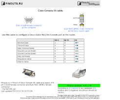rj45 cable wiring diagram on ciscoconsole9 with rj45 cable wiring Signal Stat Wiring-Diagram rj45 cable wiring diagram on ciscoconsole9 with