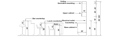 Kitchen Cabinet Standard Height