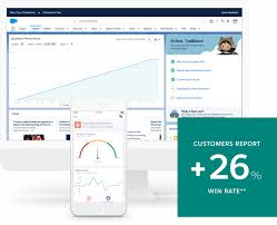 sales for small business sales cloud lightning essentials putting salesforce back on the