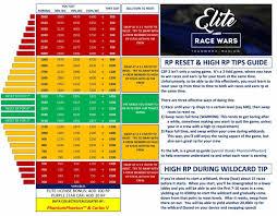 Live Race Rp Matrix Csrracing2
