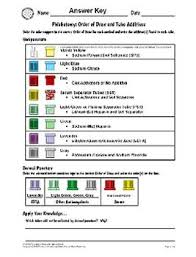 Phlebotomy Order Of Draw And Additives Chart Phlebotomy Order Of Draw And Tube Additives With Answer Key