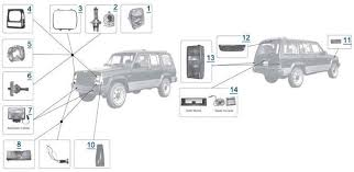 jeep cherokee headlight wiring harness install solidfonts jeep cherokee trailer wiring harness installation diagram
