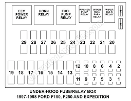 2004 ford f150 fuse box diagram block diagrams panel concept 2004 f150 fuse box guide full size of 2004 ford f150 fuse block diagrams box diagram need for portrayal 1 vision