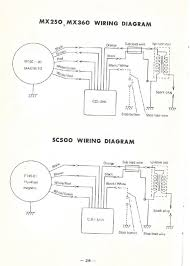 servicemanuals the junk man's adventures Honda 200X Wiring-Diagram yamaha sc500 wiring
