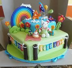 Birthday Cake With Name Edit Page 24 Freshbirthdaycakecf