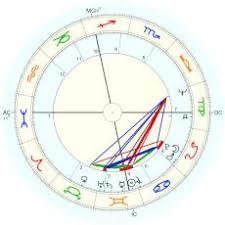 Paul Mccartney Birth Chart Mccartney Paul Astro Databank