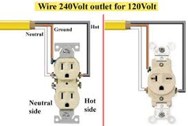 240 wiring diagram 240 image wiring diagram how to wire 240 volt outlets and plugs on 240 wiring diagram