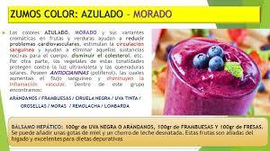 Hidrataci N Y Nutrici N Activa Los Zumos Del Siglo Xxi Francisco