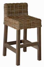 cool outdoor furniture. Cool Outdoor Furniture Wicker Gallery-Best Picture O