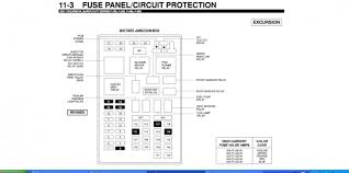fuse box diagram for 2001 ford excursion freddryer co ford excursion fuse box 28 2001 ford excursion fuse box diagram powerful graphic relevant see fuse box diagram for