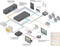 amx trade site ui resource center apple wireless router setup at Apple Network Diagram