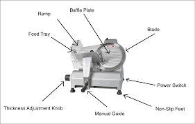 parts of a meat slicer