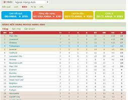 Mu kém man city 10 điểm thứ ba, 27/04/2021 06:00 (gmt+7) cập nhật kết quả xếp hạng ngoại hạng anh 2020/21 mới nhất sau vòng 33. Bảng Xếp Hạng Ngoại Hạng Anh On Behance