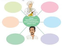 Try the suggestions below or type a new query above. Kunci Jawaban Tema 5 Kelas 4 Halaman 101 102 104 105 106 107 108 Pembelajaran 2 Subtema 2 Halo Belajar