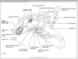 fuse box diagram 1997 toyota 4runner which fuse controls the Toyota 4runner Fuse Box Diagram Toyota 4runner Fuse Box Diagram #46 2001 toyota 4runner fuse box diagram