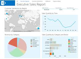 Sharepoint Online Demo Interactive Charts Maps Of The Bi