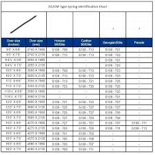 garage door header size calculator garage door torsion spring calculator size by weight with regard to
