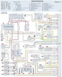 inr wiring diagram wiring library limited peugeot 206 headlight wiring diagram peugeot 206 wiring diagram and homeline load center for stereo