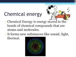 The Different Types Of Energy
