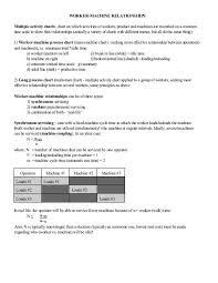 Man Machine Chart Worker Machine Relationships Multiple Activity Charts Chart