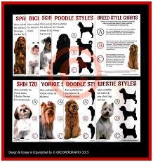 Dog Haircut Chart Books Charts Groomergraphix