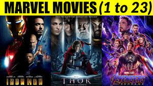 How to watch Marvel movies in order of story? - YouTube