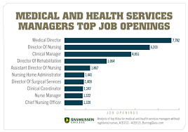 best job in the medical field career opportunities in healthcare management you didnt know existed