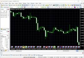 Auto Trade Value Chart Easy Steps How To Adjust Charts For The Smooth Backtesting