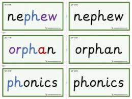 This ph words worksheet is a great way to teach kids' phonics, specifically by helping them practice writing and identifying 'ph' words. Ph Phonics Worksheets And Games Galactic Phonics