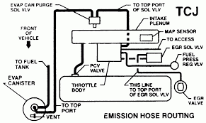 chevy s10 2 engine diagram auto repair guide images chevy 1996 s10 2 2l engine diagram chevy s10 relay wiring diagram intended for chevy s10