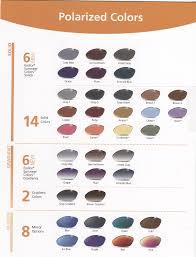 Prescription Lens Materials Tints And Coating Options A