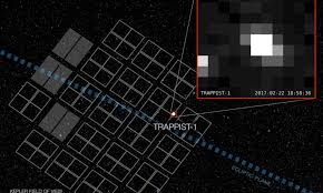 Nasa Reveals First Images Of The Trappist 1 System Daily