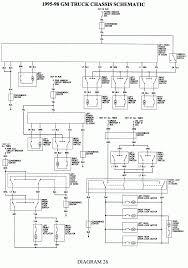 wiring diagram 1996 freightliner fl80 fuse box diagram argosy chevy p30 wiring diagram at Motorhome Wiring Diagram
