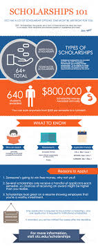 otc scholarships otc financial aid by the numbers infographic financial aid links