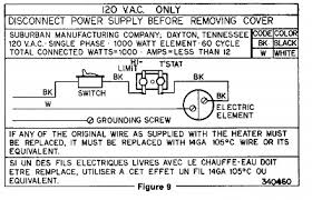 wiring diagram for suburban hot water heater wiring suburban water heater wiring diagram suburban auto wiring on wiring diagram for suburban hot water heater
